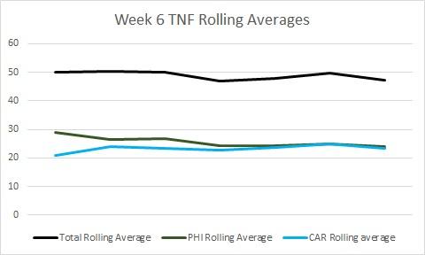 2017-week6-tnf-css