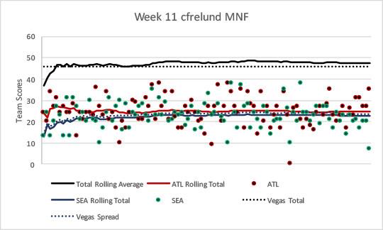 2017-week11-mnf-cf