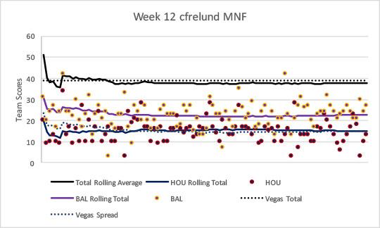 2017-week12-mnf-cf