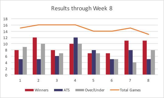 2017-week8-css