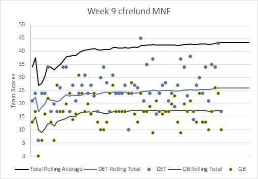 2017-week9-mnf-cf