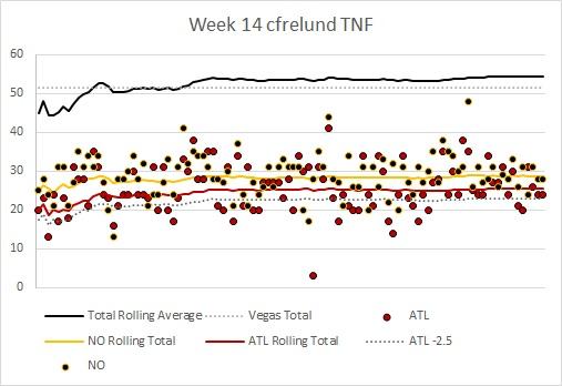 2017-week14-tnf-cf