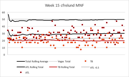 2017-week15-mnf-cf